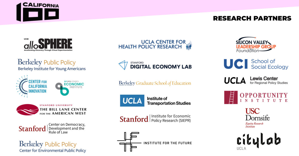 A collage of logos from California 100's research partners including Berkeley Public Policy, UCLA Lewis Center, UCLA Institute of Transportation Studies, and Stanford Institute for Economic Policy Research